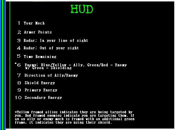 HUD Description